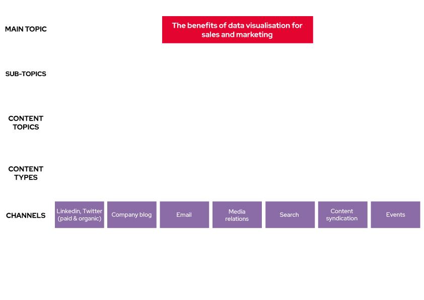 Content planning diagram 2